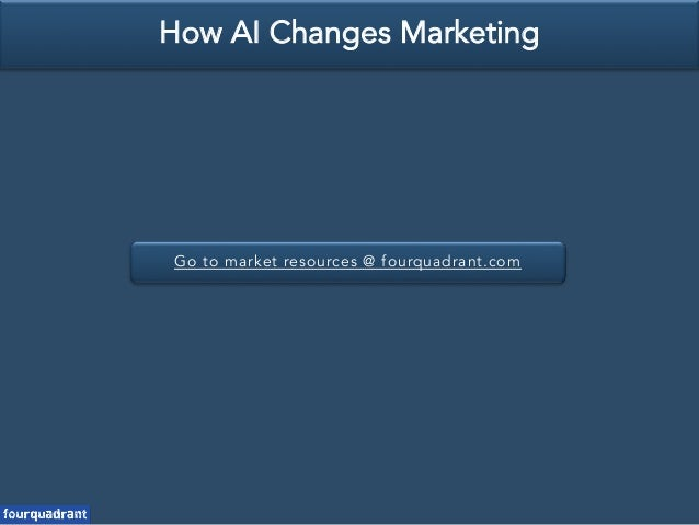 Go to market resources @ fourquadrant.com How AI Changes Marketing