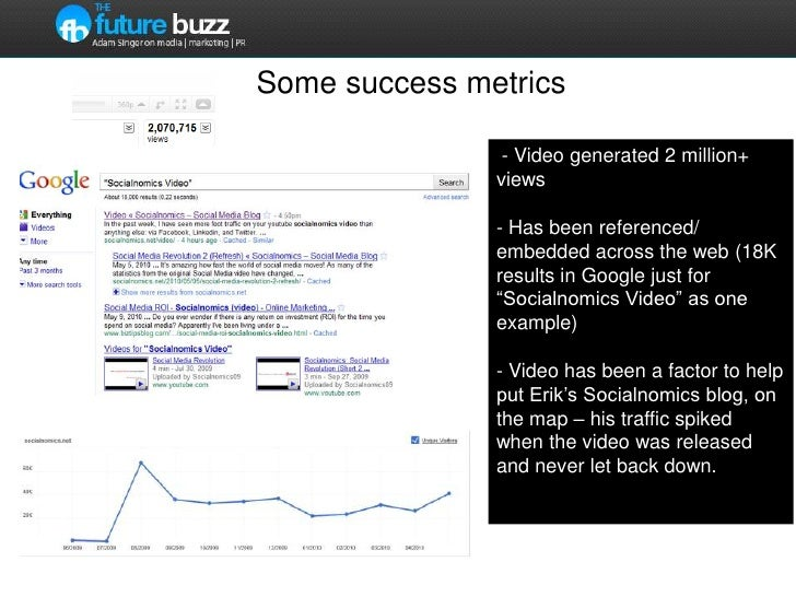 Some success metrics<br /> - Video generated 2 million+ views- Has been referenced/ embedded across the web (18K results i...