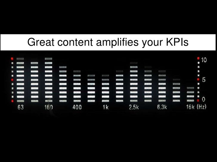 Great content amplifies your KPIs<br />