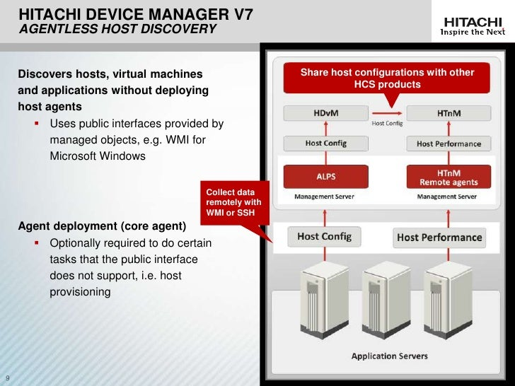 How and why to upgrade to hitachi device manager v7 webinar for Hitachi usp v architecture