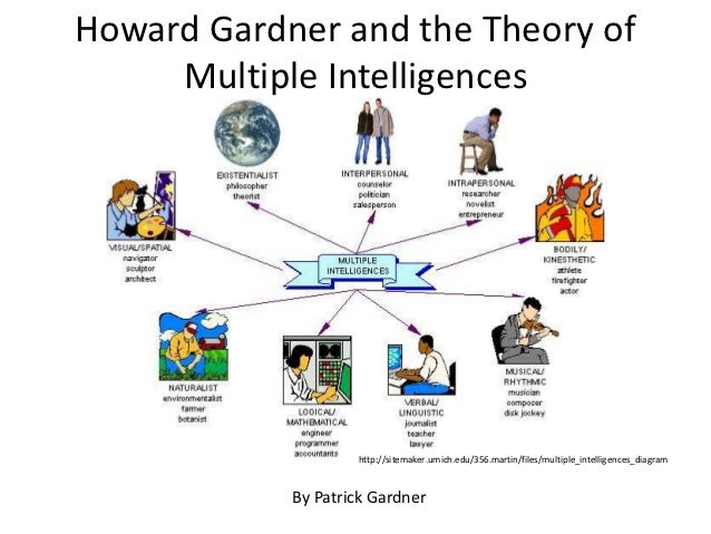 Howard Gardner and the Theory of     Multiple Intelligences                    http://sitemaker.umich.edu/356.martin/files...