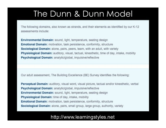 dunn dunn learning styles Research on student learning has discovered significant differences in the way individuals process information and retain it, with implications for classroom teaching, student success and ways parents can support the learning process the dunn and dunn learning styles model defines two primary.