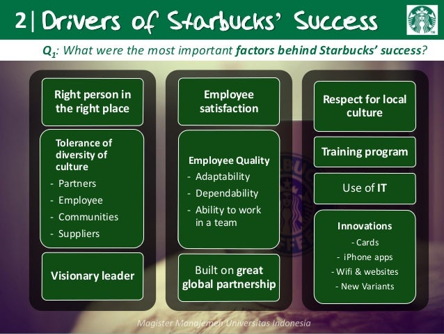 Starbucks SWOT Analysis
