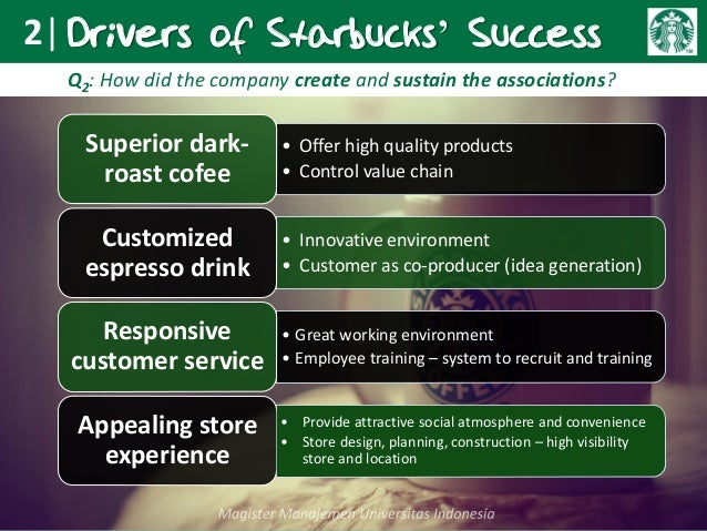 what were the critical drivers of starbucks success With mobile app users spending approximately 3x more than the average starbucks customer, a driver success of starbucks critical to starbucks' success.