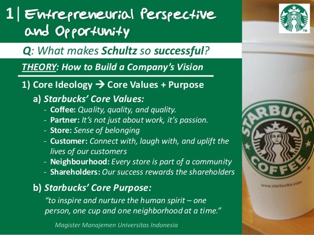 starbucks core values and principles Inspiring leaders tap into their core principles to i owe starbucks chairman and ceo howard schultz a lot a set of values, guiding principles.