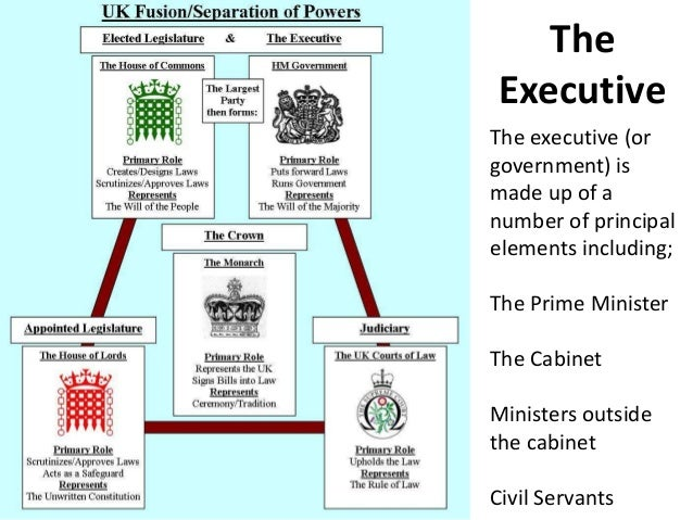 an overview of the british political system Which were designed to address a number of specific problems in the uk education system,  education policy in the uk stephen machin anna vignoles 1.