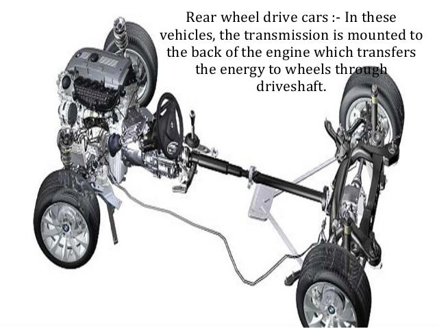 How Automatic Transmission Works In Vehicle