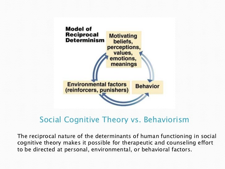 the strategies for increasing self efficacy and academic motivation Self-efficacy is a personal belief in one's capability to organize and execute courses of action required to attain designated types of performances often described as task-specific self-confidence, self-efficacy has been a key component in theories of motivation and learning in varied contexts.