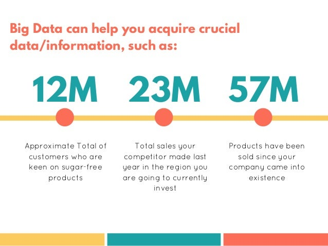 how to use big data in digital marketing