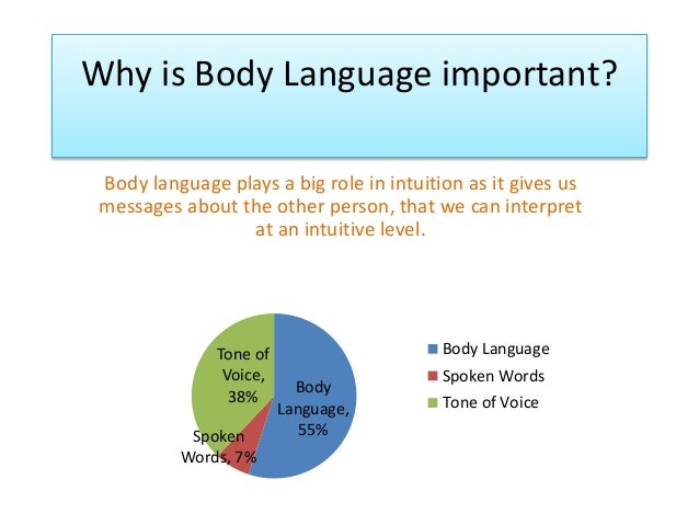 effective use of body language in The importance of body language it is imperative that we learn to use and discern body language more effectively in order to become an effective communicator.