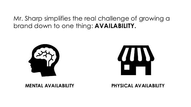 Mr. Sharp simplifies the real challenge of growing a brand down to one thing: AVAILABILITY. MENTAL AVAILABILITY PHYSICAL A...
