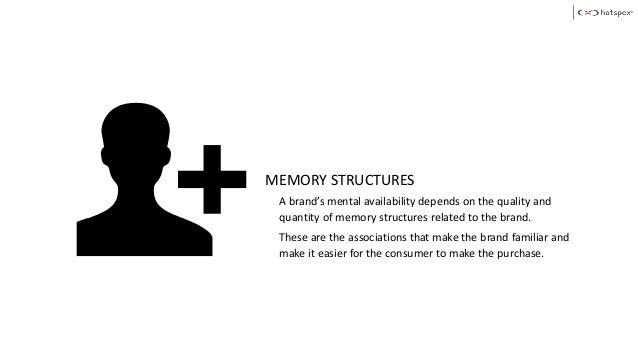 MEMORY STRUCTURES A brand's mental availability depends on the quality and quantity of memory structures related to the br...