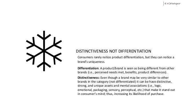 Consumers rarely notice product differentiation, but they can notice a brand's uniqueness. Differentiation: A product/bran...