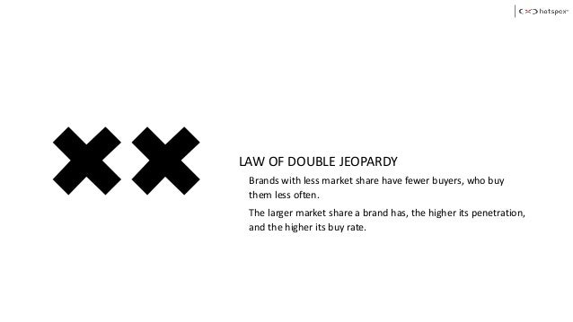LAW OF DOUBLE JEOPARDY Brands with less market share have fewer buyers, who buy them less often. The larger market share a...