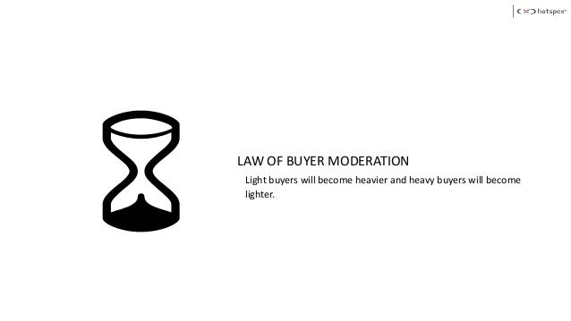 LAW OF BUYER MODERATION Light buyers will become heavier and heavy buyers will become lighter.