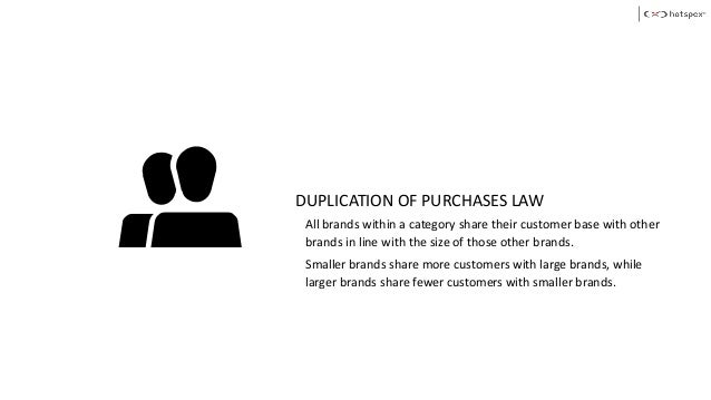 DUPLICATION OF PURCHASES LAW All brands within a category share their customer base with other brands in line with the siz...
