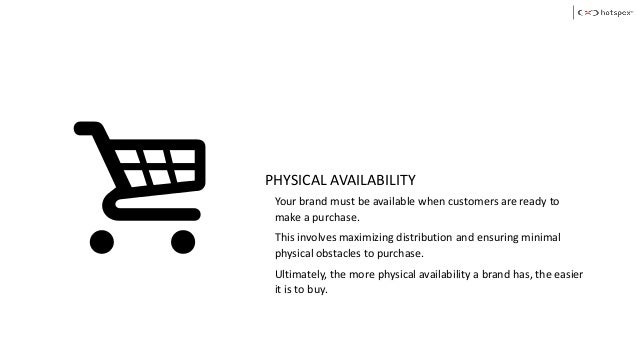 PHYSICAL AVAILABILITY Your brand must be available when customers are ready to make a purchase. This involves maximizing d...