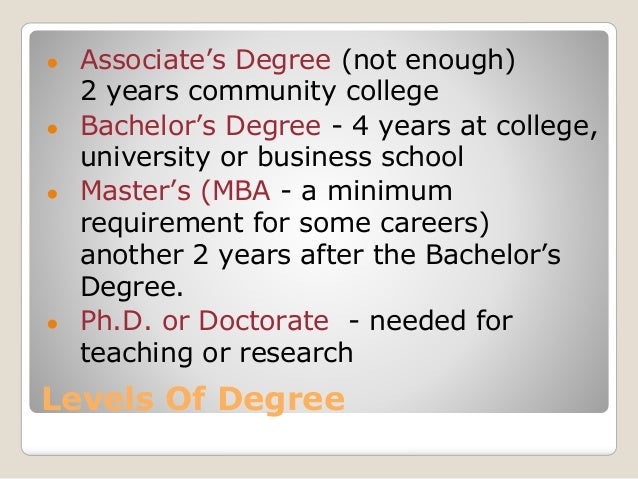how business administration jobs can get you your dream job levels of degree college degrees wiki