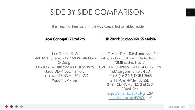 SIDE BY SIDE COMPARISON Your Logo Here 8 Acer ConceptD 7 Ezel Pro HP ZBook Studio x360 G5 Mobile Intel® Xeon® W NVIDIA® Qu...