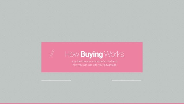 How Buying Works a guide into your customer's mind and how you can use it to your advantage