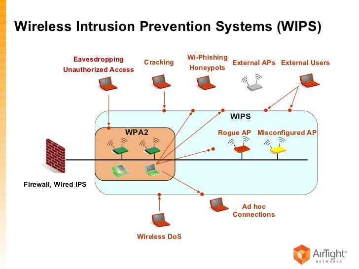 How BYOD Will Shape Wireless Network Security in 2012