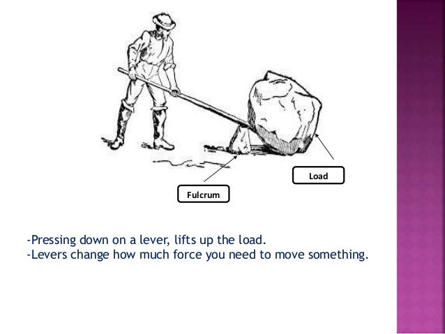 How Can A Simple Machine Reduce Force1