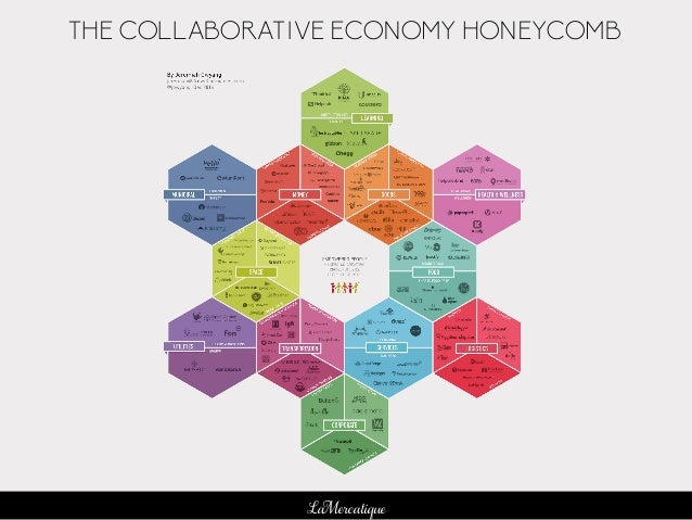 LaMercatique THE COLLABORATIVE ECONOMY HONEYCOMB