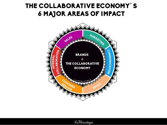 LaMercatique THE COLLABORATIVE ECONOMY'S 6 MAJOR AREAS OF IMPACT
