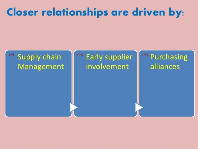 How Can Companies Build Strong Relationships With Business Customers