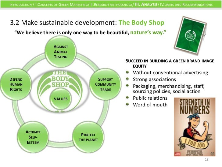 the body shop marketing concept Implementing lean share tweet print email john but as always, practical application isn't easily understood the basic concepts of removing waste and organizing around i will say, however, that for my company, the body shop @, which is growing its business through new.