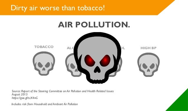 How can India breathe cleaner air? Slide 3