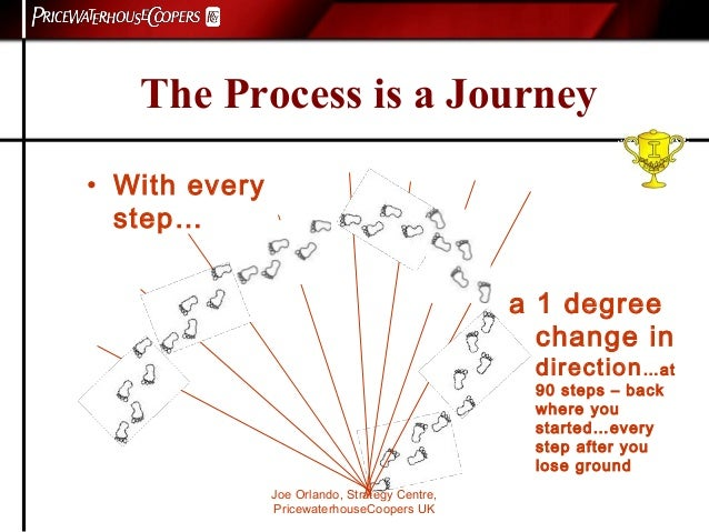 Joe Orlando, Strategy Centre, PricewaterhouseCoopers UK The Process is a Journey • With every step… a 1 degree change in d...