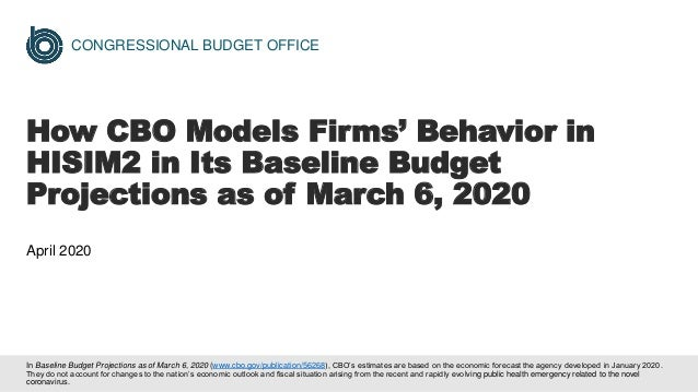 CONGRESSIONAL BUDGET OFFICE How CBO Models Firms' Behavior in HISIM2 in Its Baseline Budget Projections as of March 6, 202...