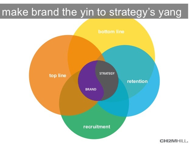 make brand the yin to strategy's yang  bottom line  recruitment  retention  top line