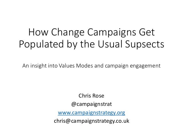How Change Campaigns Get Populated by the Usual Supsects An insight into Values Modes and campaign engagement Chris Rose @...