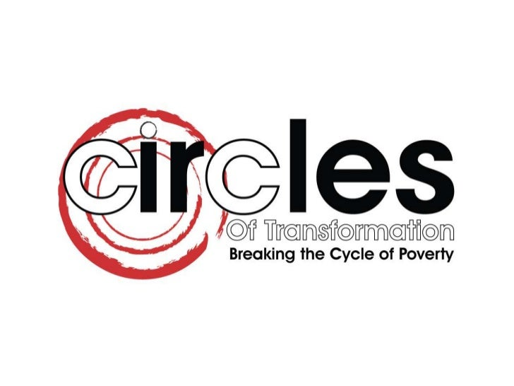 How Circles® Works     Overview