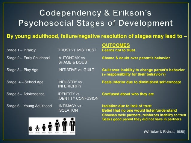 how codependency affects our clients  u0026 our service