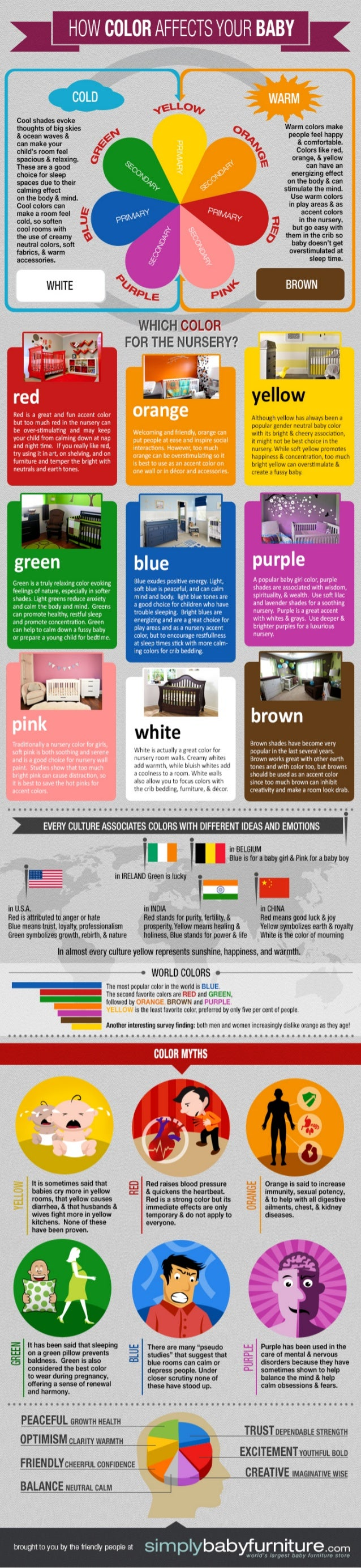 Nursery Color Guide: How Color Affects Your Baby's Mood