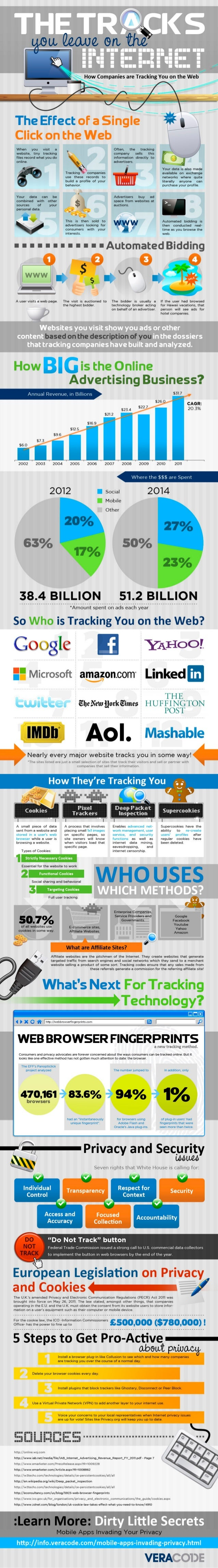 How Companies Track You on the Web- Infographic