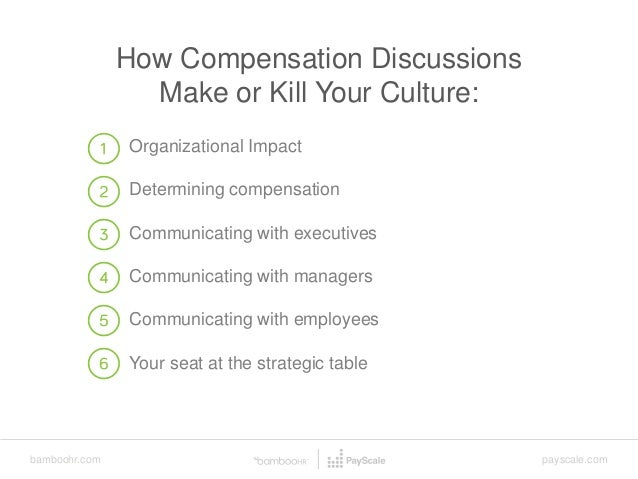 compensation culture Transparentcareer provides personalized salary and culture data see how you stack up, plan your career, find your dream job.