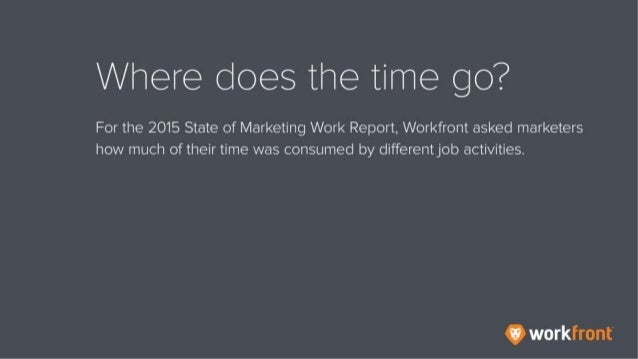 Where does the time go? For the 2015 State of Marketing Work Report, Workfront asked marketers how much of their time was ...