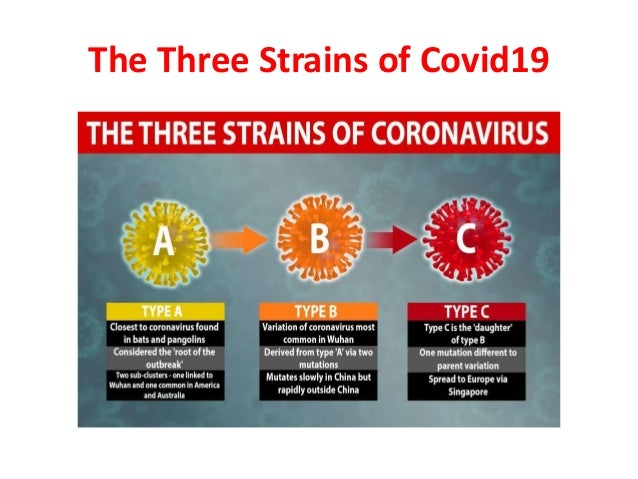 Major Causes of Spreading Covid19