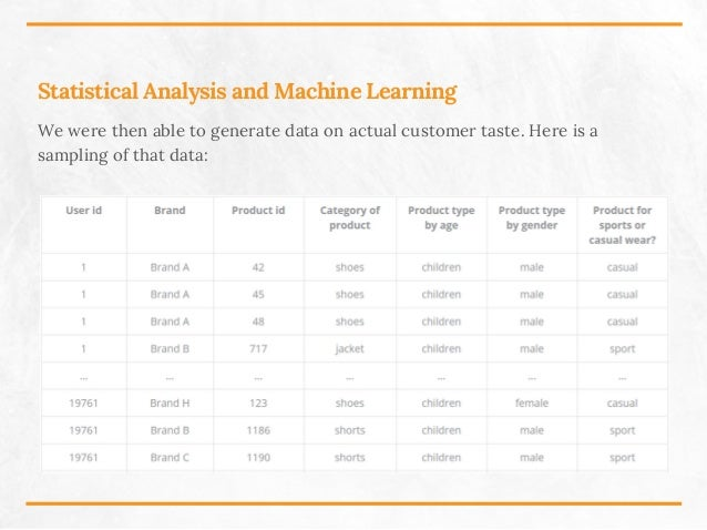 Statistical Analysis and Machine Learning We were then able to generate data on actual customer taste. Here is a sampling ...