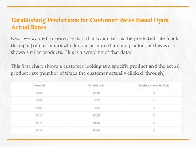 Establishing Predictions for Customer Rates Based Upon Actual Rates Next, we wanted to generate data that would tell us th...