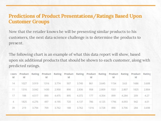Predictions of Product Presentations/Ratings Based Upon Customer Groups Now that the retailer knows he will be presenting ...