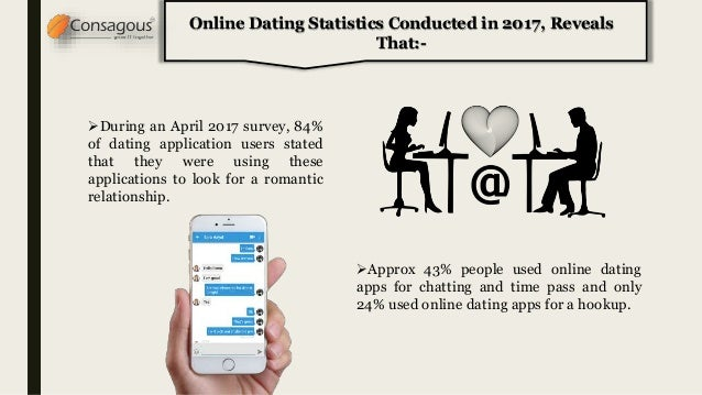 do dating apps make money