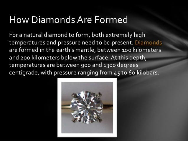 How Diamonds are Formed By Eli Mirzoeff