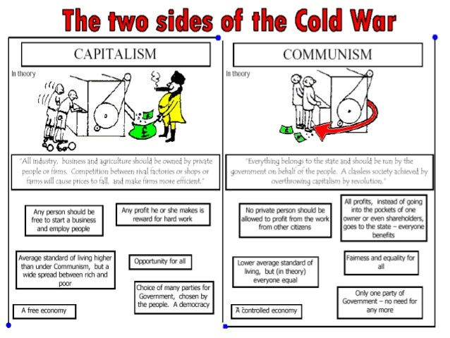 chart comparing capitalism and communism