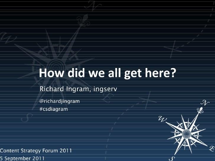 How did we all get here? Richard Ingram, ingserv @richardjingram #csdiagram Content Strategy Forum 2011 5 September 2011