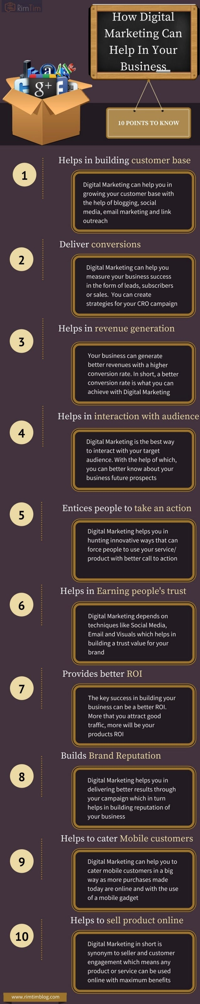 How digital marketing helps in your business